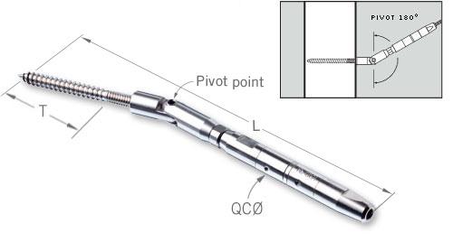 Pivot fitting