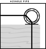 Single Pipe