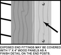 Exposed end fittings may be covered with 1in x 4in wood panels as a finish detail on the end posts