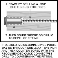 If desired, QC-SS posts may be through drilled at 5/6 in and then counter bored with the recommended QC-SS drill to countersink the fitting