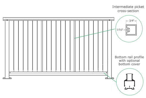 Vertical Cable Infill for DesignRail®