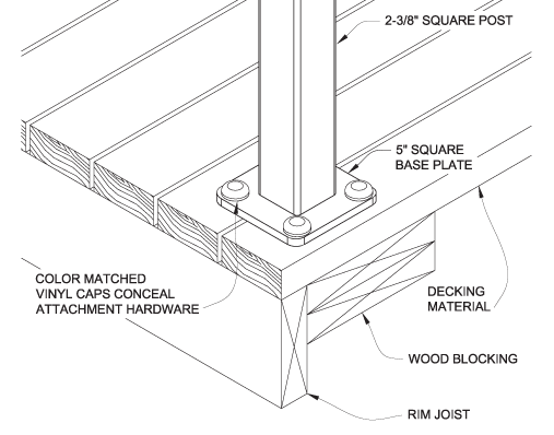 Base Mount - DesignRail® Mounting Options